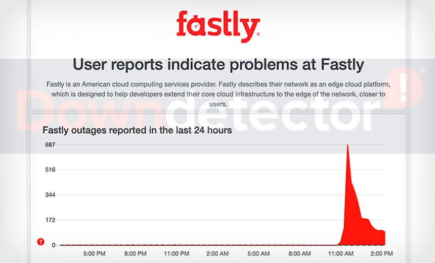 Fastly CDN Outage